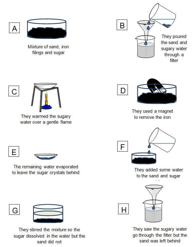 Separating Substances: Step-by-Step 1 Worksheet - EdPlace