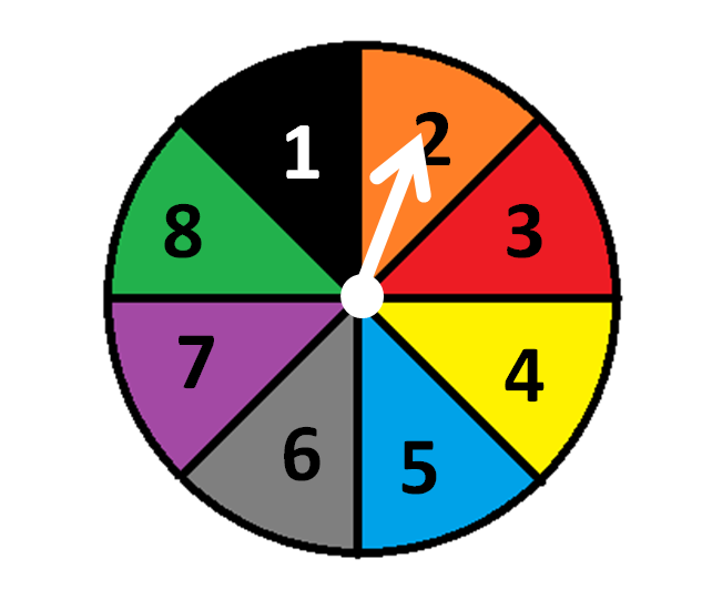 Probability Spinners Worksheet EdPlace – Probability Spinner Worksheet