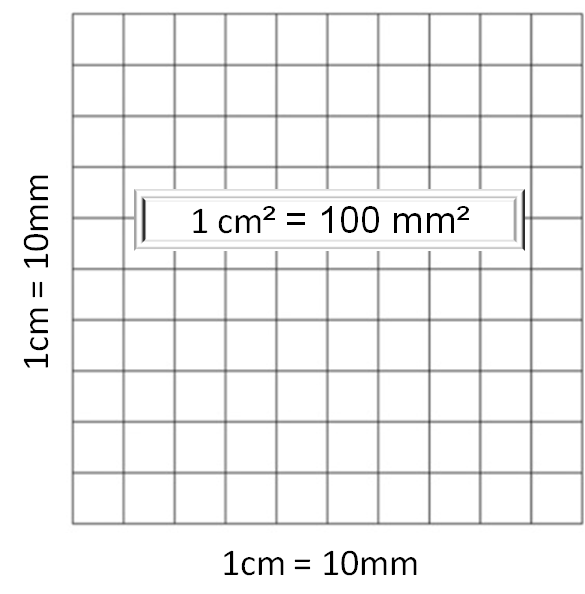 square units of measurement worksheet from edplace. Black Bedroom Furniture Sets. Home Design Ideas