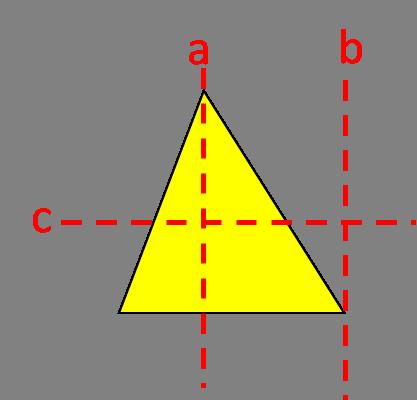 Lines of symmetry?