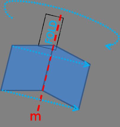 Correct symmetrical shape