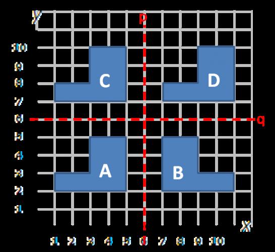 Year 6 Maths Assessment Worksheet - EdPlace