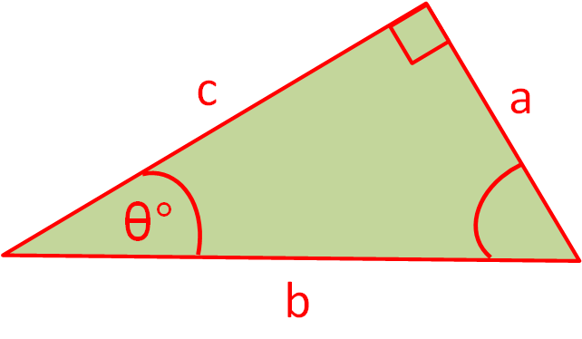 Identifying Sides Of A Right Angled Triangle Worksheet