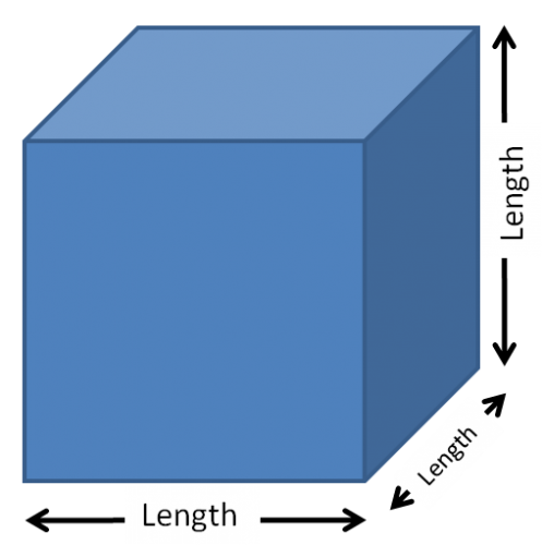 Cube volume