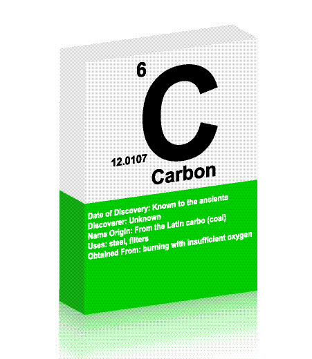 Carbon on the periodic table.