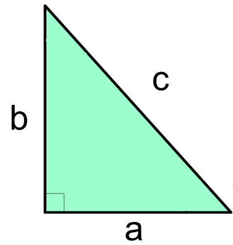 abc right angled triangle. c = hypotenuse
