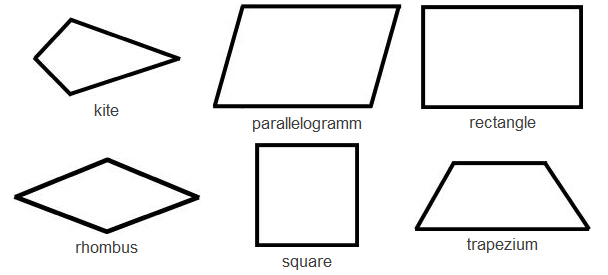 Know Your 2D Shapes: Identify Quadrilaterals - worksheet from EdPlace