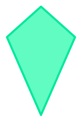 Know Your 2D Shapes: Identify Quadrilaterals Worksheet ...