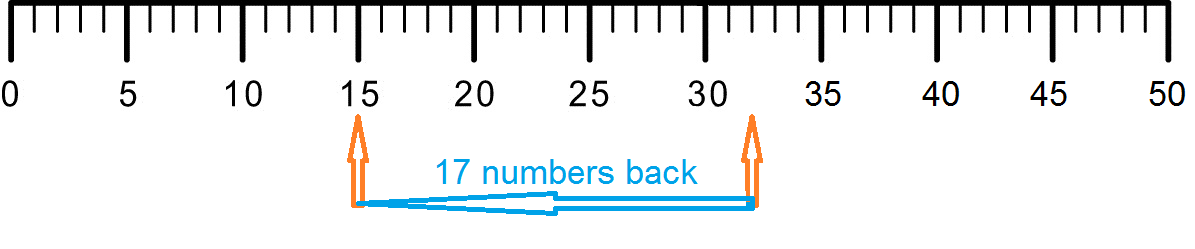 Know Your Numbers Counting Backwards Worksheet Edplace. Question 1 Of 10 This Worksheet Is About Counting. Worksheet. Counting Backwards From 20 Worksheets At Clickcart.co