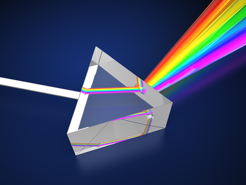 Prism splitting light wavelengths