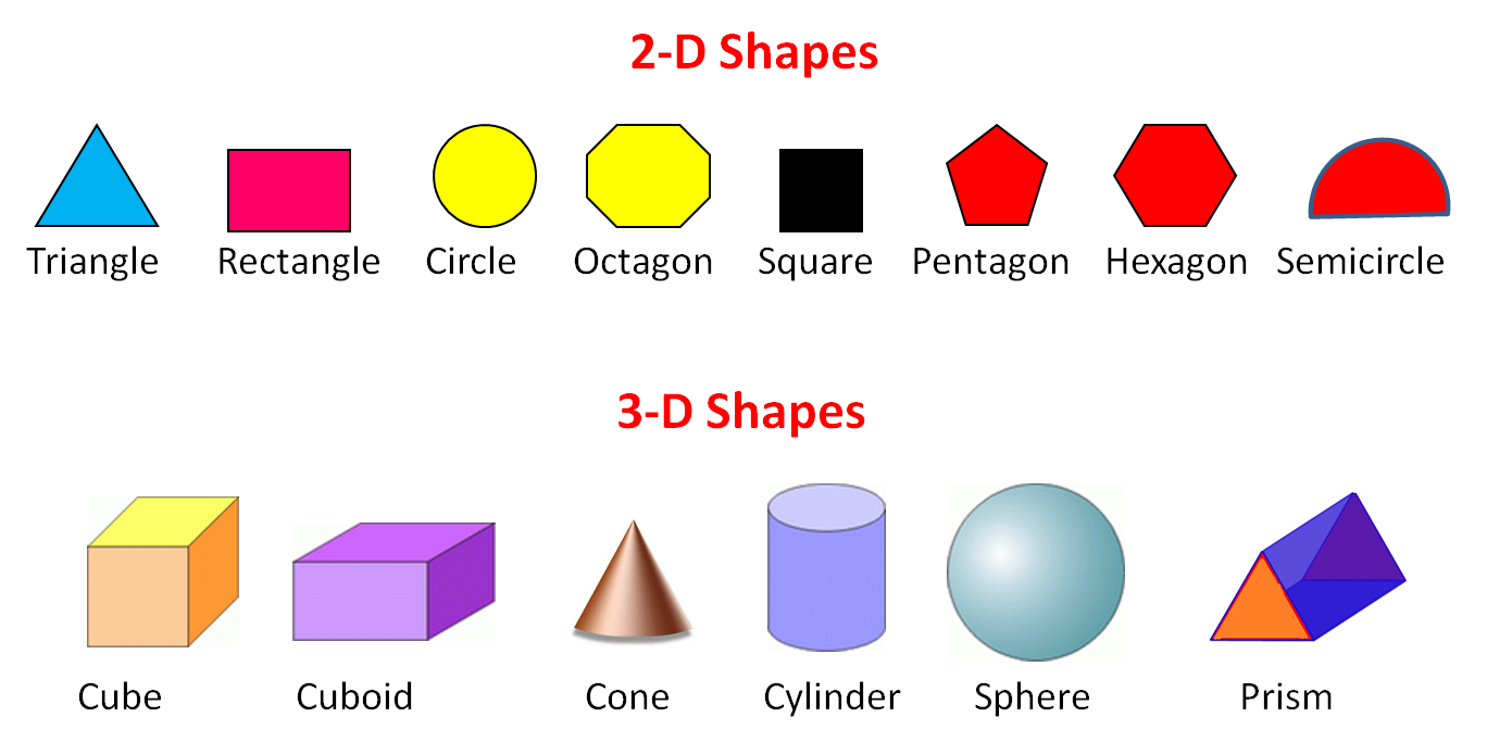 Shape Safari 2D and 3D shapes  Home  CPALMSorg