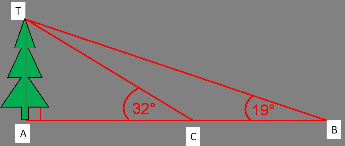Angle Of Elevation Worksheet – Angle of Elevation Worksheet