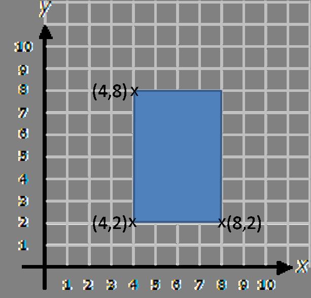 Coordinate worksheets for year 5 8693343 - virtualdir.info