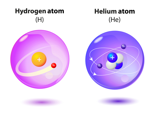 the progress of the atomic structure 2018-08-23  chemistry is the study of matter, and all matter is made up of atoms we will learn about elements, atomic number and mass, isotopes, moles (chemistry moles, not the animal), and compounds.